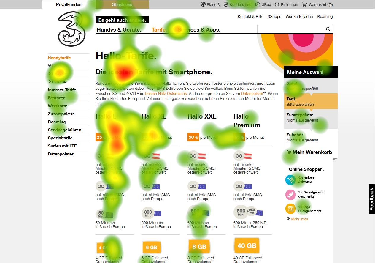 Drei-Heatmap
