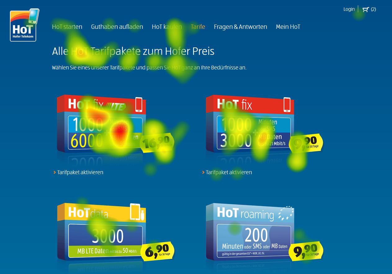 HoferHot-Heatmap